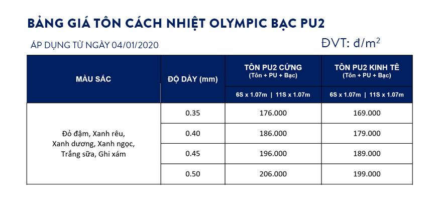 báo giá thi công mái tôn olympic tại Hà Nội